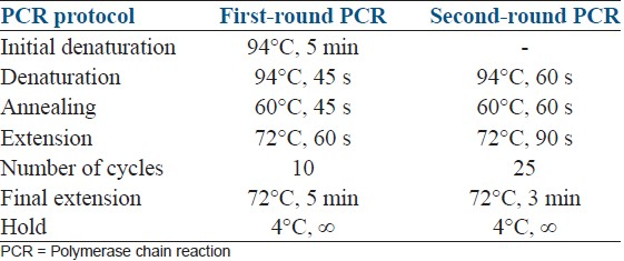 Table 1: Cycling conditions employed for single-cell polymerase chain reactionfor β -thalassemia